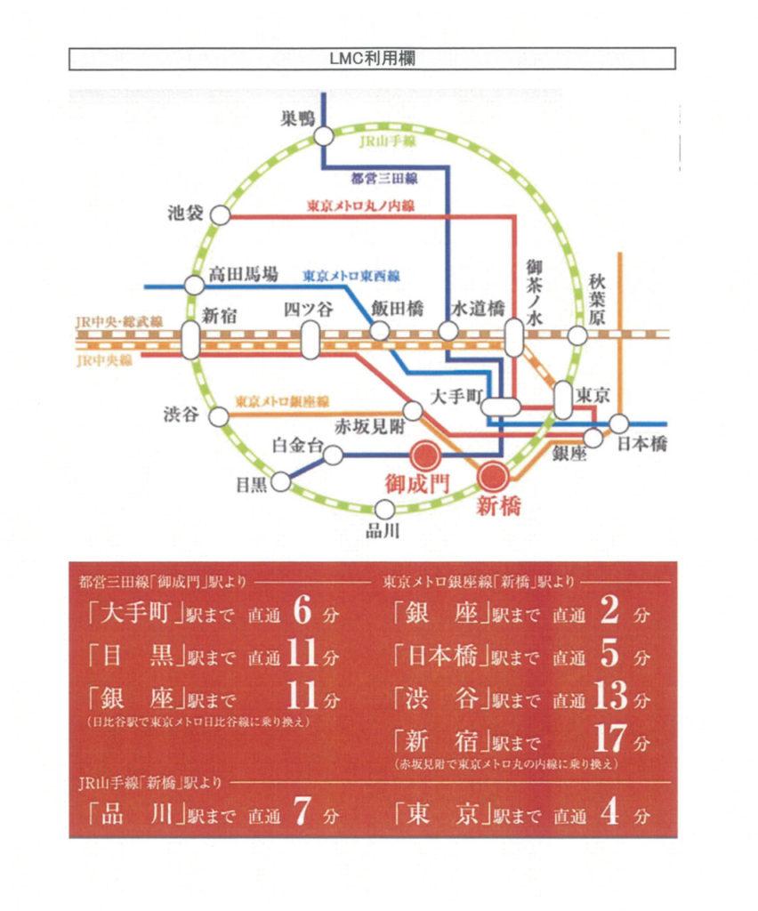 プライムメゾン新橋タワー電車 のコピー